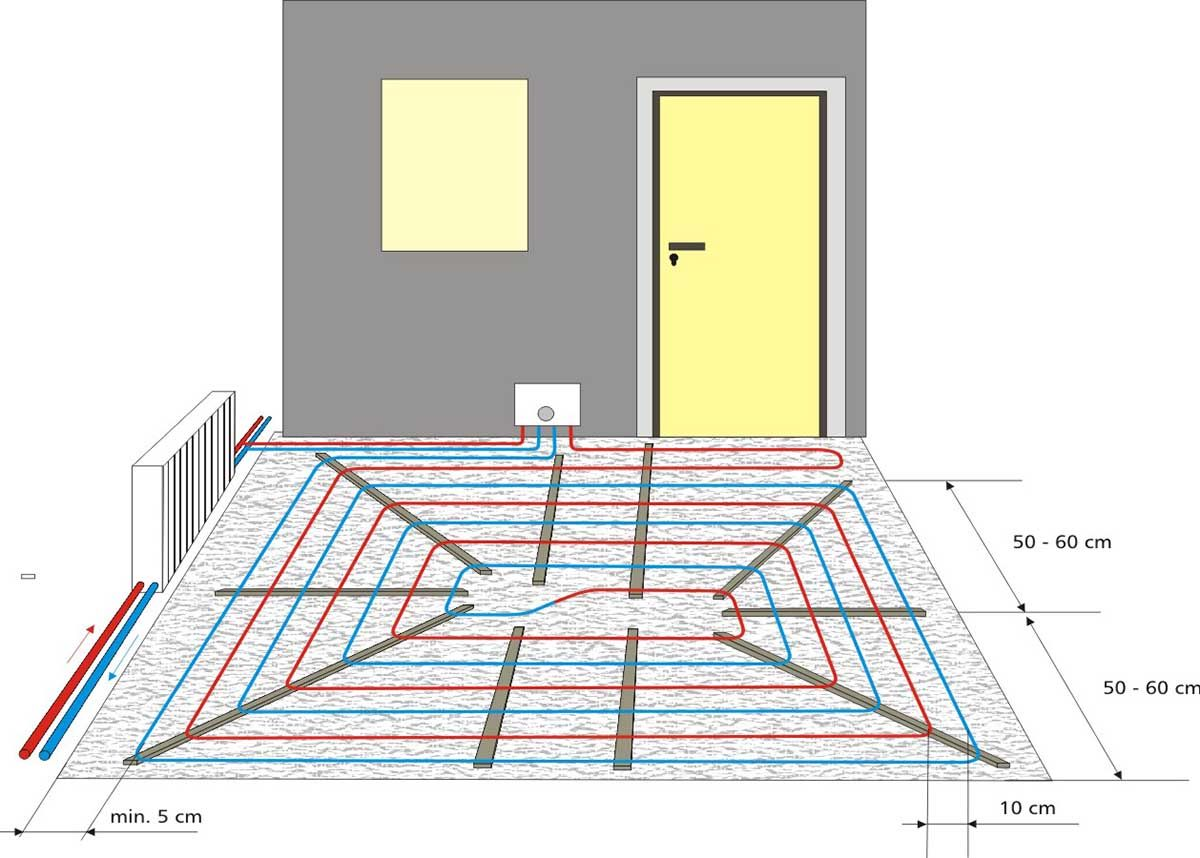 Underfloor heating Laying plan, bifilar